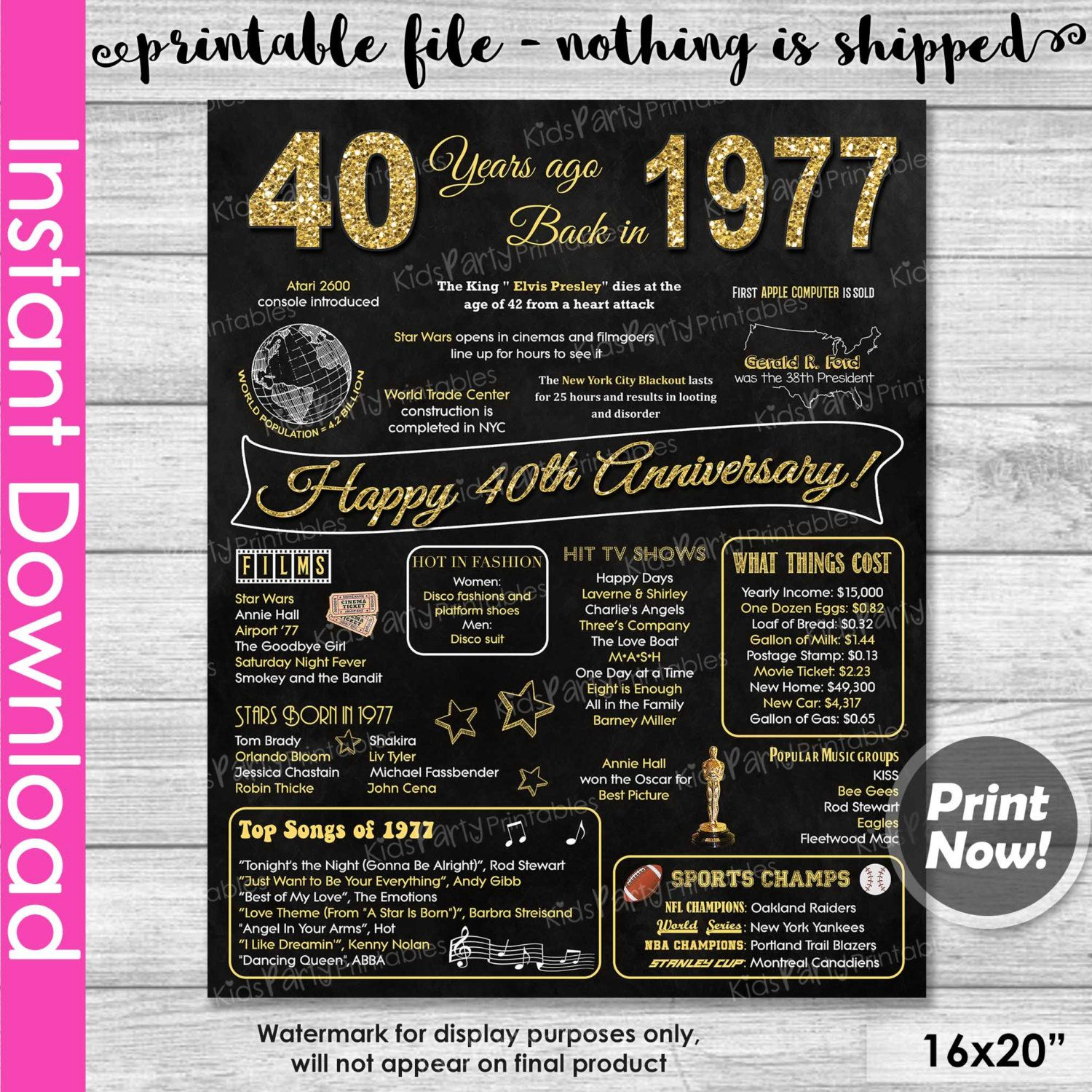 Anniversary Gift For Parents Sign Chalkboard Poster Party Decorations PRINTABLE 1977 Ideas Marriage Banner
