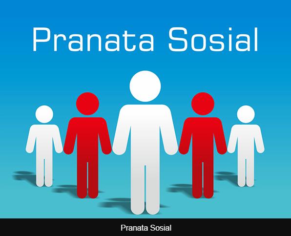 Pranata Sosial: Pengertian, Macam, Fungsi, dan Contohnya ...