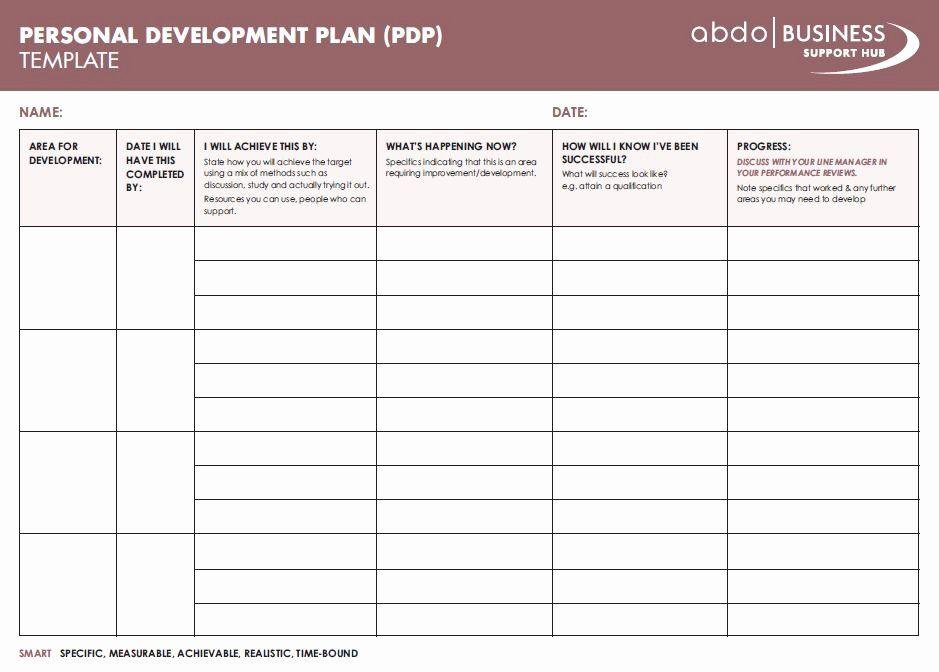 Personal Development Plan Childcare Example Inspirational Personal Devel Personal Development Plan Personal Development Plan Template Personal Improvement Plan