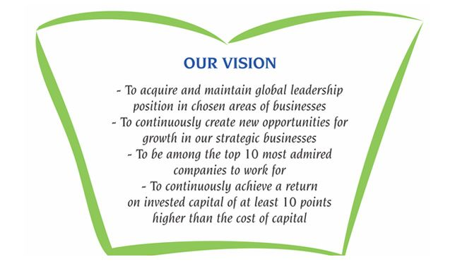 Vision Statement Examples For Business - Yahoo Image Search Results - best of 10 sample company mission statement