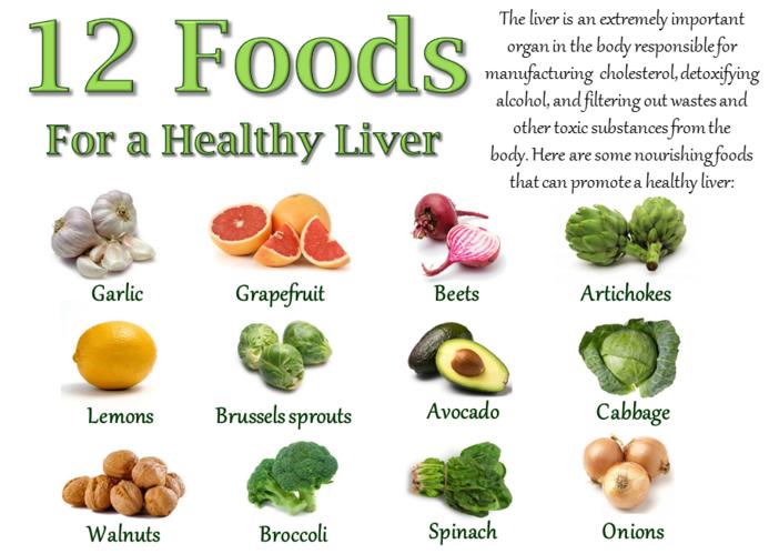 liver health diet plan