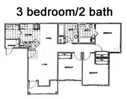 Stonegate Apartments Amarillo Tx 79109 Apartments For Rent Or This One Apartments For Rent Apartment Rent