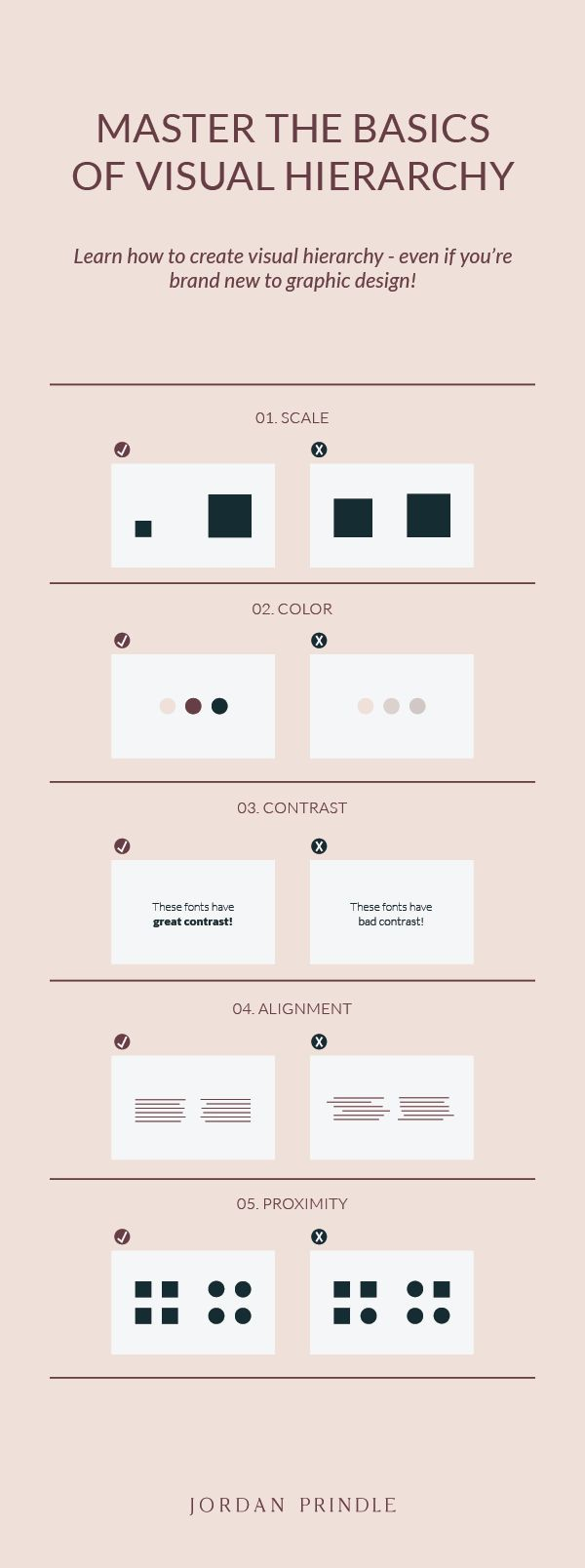 Learn The Basics Of Visual Hierarchy In Graphic Design Jordan Prindle Designs Brand And Squarespace Designer For Entrepreneurs Learning Graphic Design Visual Hierarchy Graphic Design