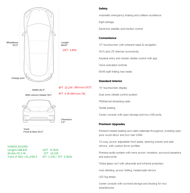 Tesla Model 3 Dimensions >> Tesla Model 3 Dimensions Compared To Honda Accord Model