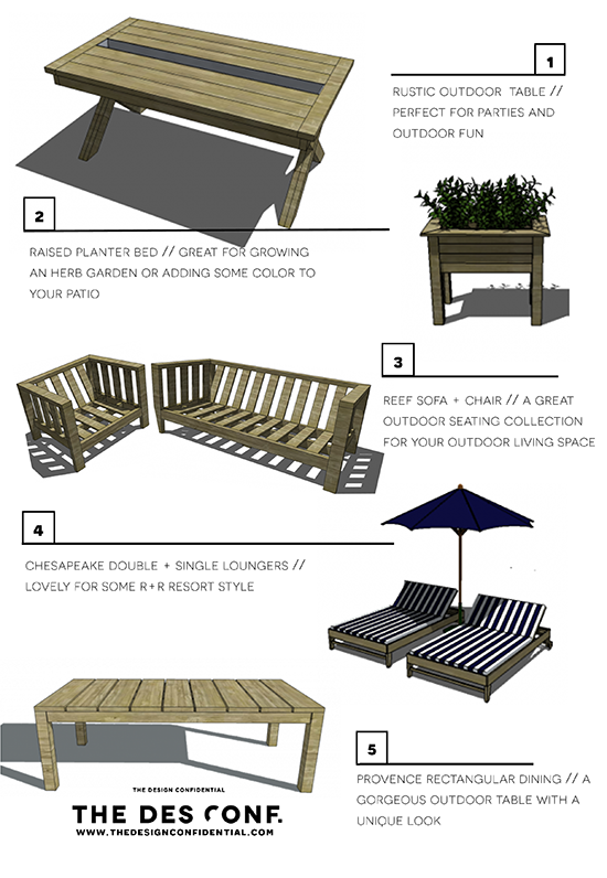 Diy Outdoor Furniture Plans, What Is The Most Popular Furniture Style