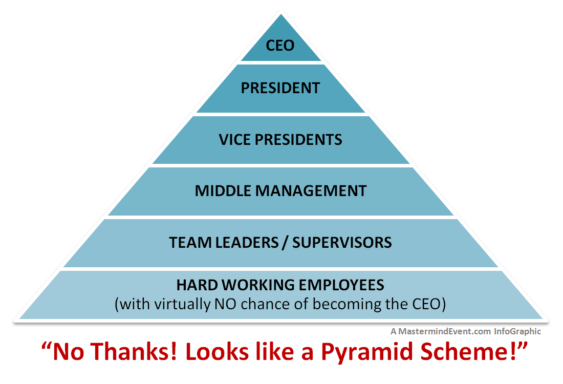 csr pyramid as applied to mauritian companies What aristotle can teach firms about csr rosa chun  ethical responsibility needs to reside at the lower level of the csr pyramid this needs to be fulfilled before philanthropic activities .