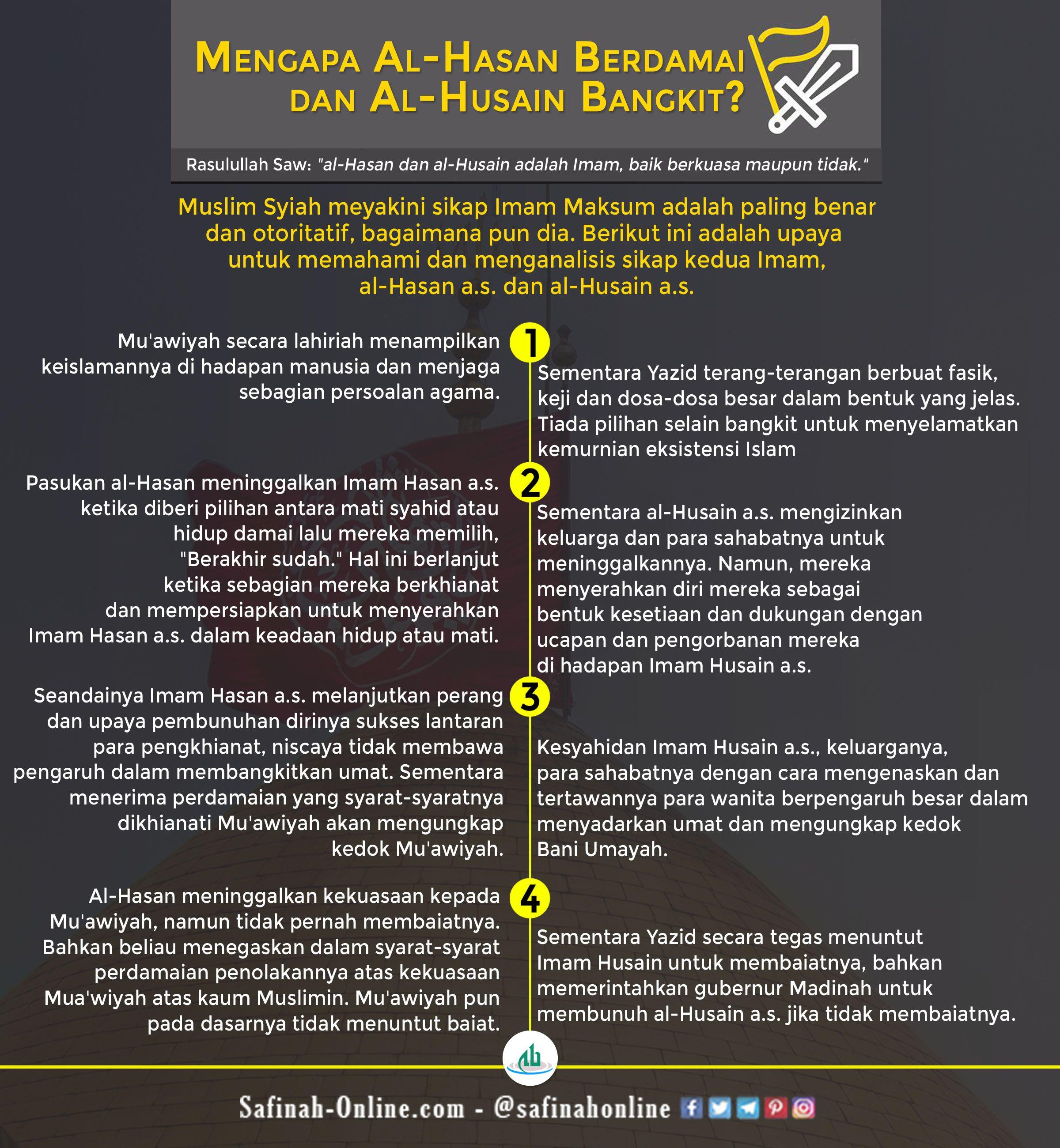 Infografis Mengapa Al Hasan Berdamai Dan Al Husain Bangkit