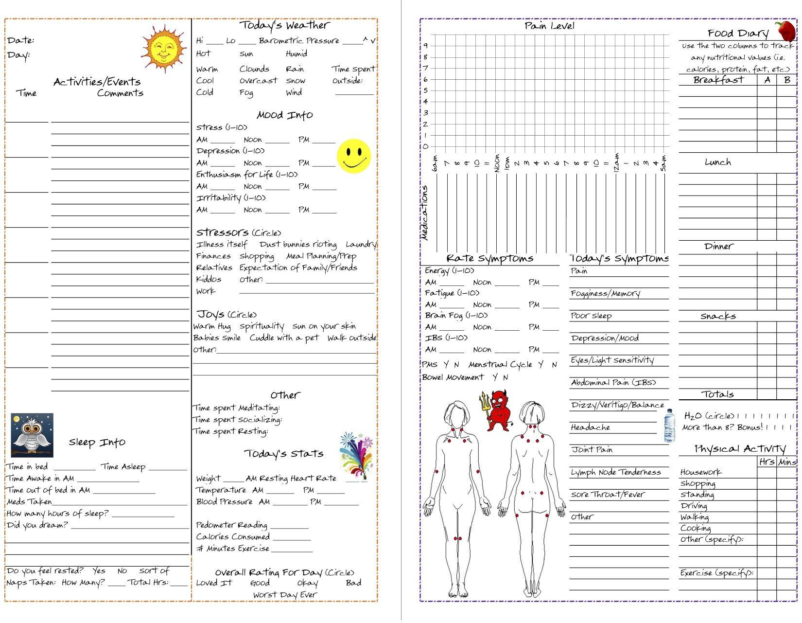 Fibromyalgia Pain Diagram Kenwood Kdc 152 Stereo Wiring Journal Want Pinterest