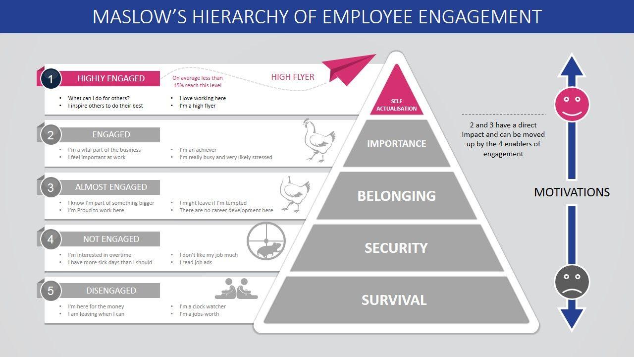 Nett Engagement Modell Vorlage Ideen - Beispiel Business Lebenslauf ...