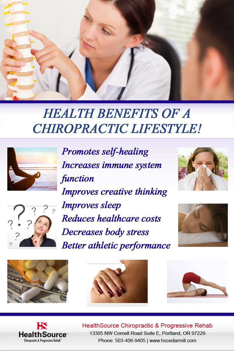 Chiropractic Did you know Chiropractic, Wellness