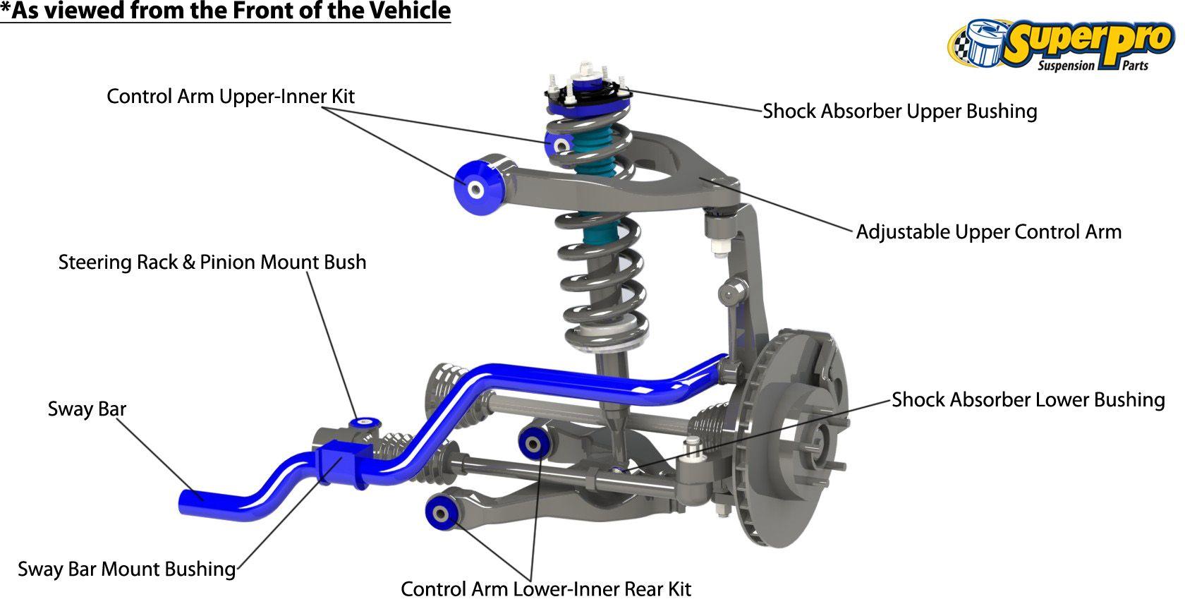 medium resolution of 4x4 suspension diagram wiring diagram rows 4wd suspension diagram