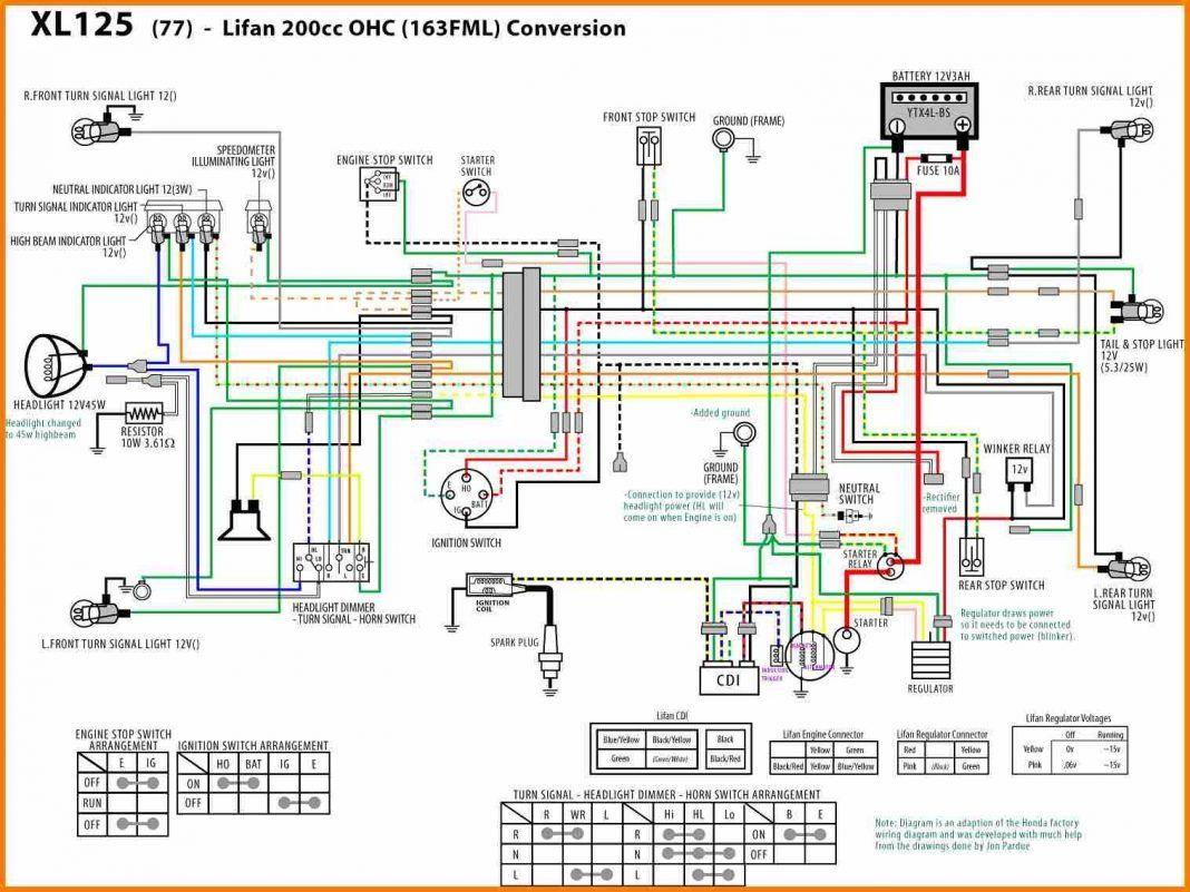 Wiring Diagram Of Motorcycle Honda Xrm 125 Lifan 125 Wiring Diagram New Lifan Wiring Diagram 125