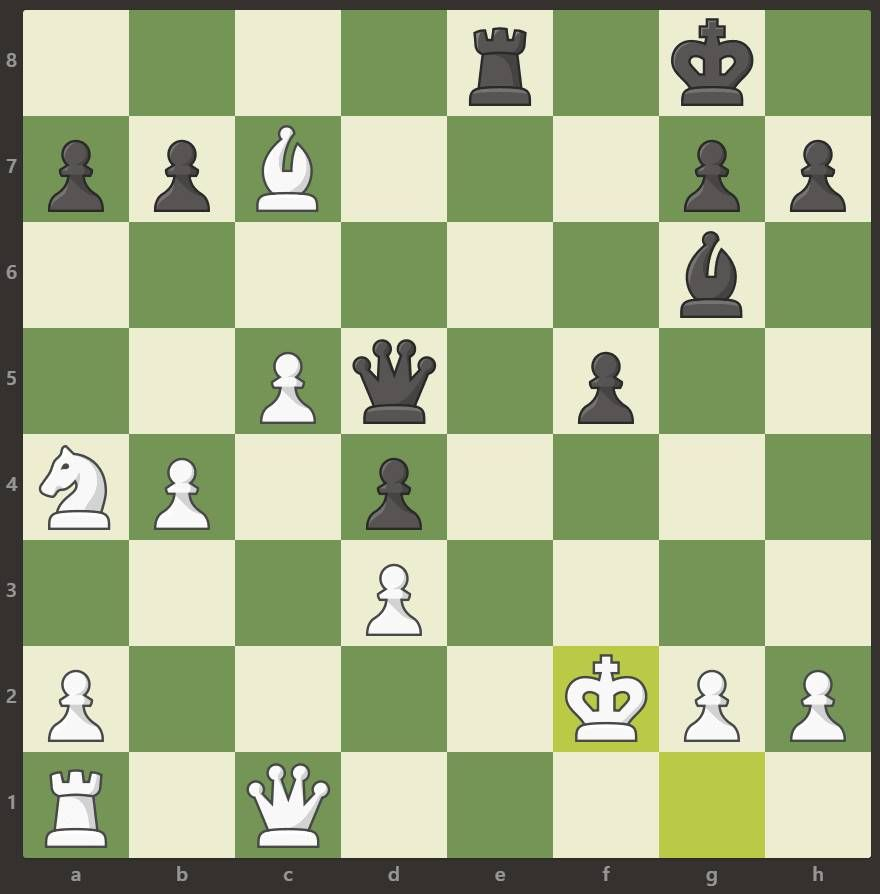 Daily Chess Puzzles 2 Can You Solve This Difficult Puzzle Black To Move And Mate In Five Before The Timer Runs Out Chess Game Chess Rules How To Play Chess