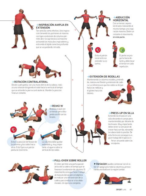 ejercicios de reeducación postural global