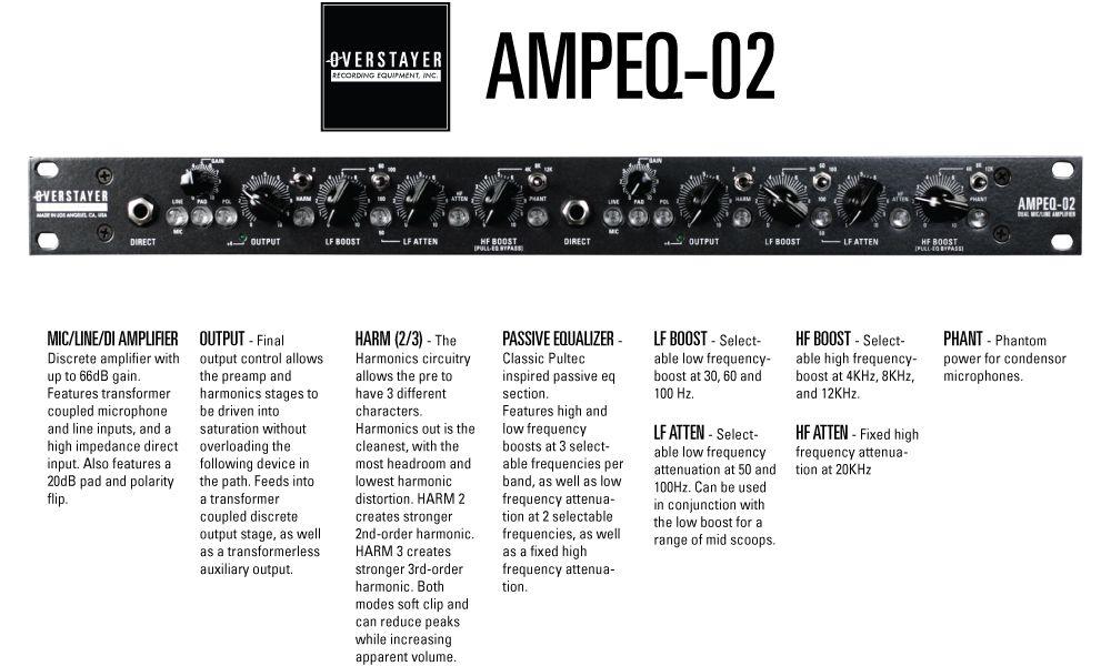 AMPEQ-02 — OVERSTAYER Recording Equipment, Inc.