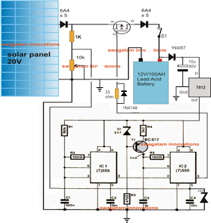 A Simple Yet Effective Solar Panel Mppt Charger Circuit Can Be Built Using A Couple Of 555 Ics And Solar Battery Charger Solar Battery Battery Charger Circuit