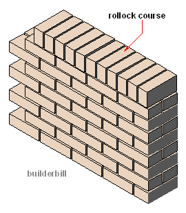 Rowlock Brick Construction Both Of These Courses Can Be