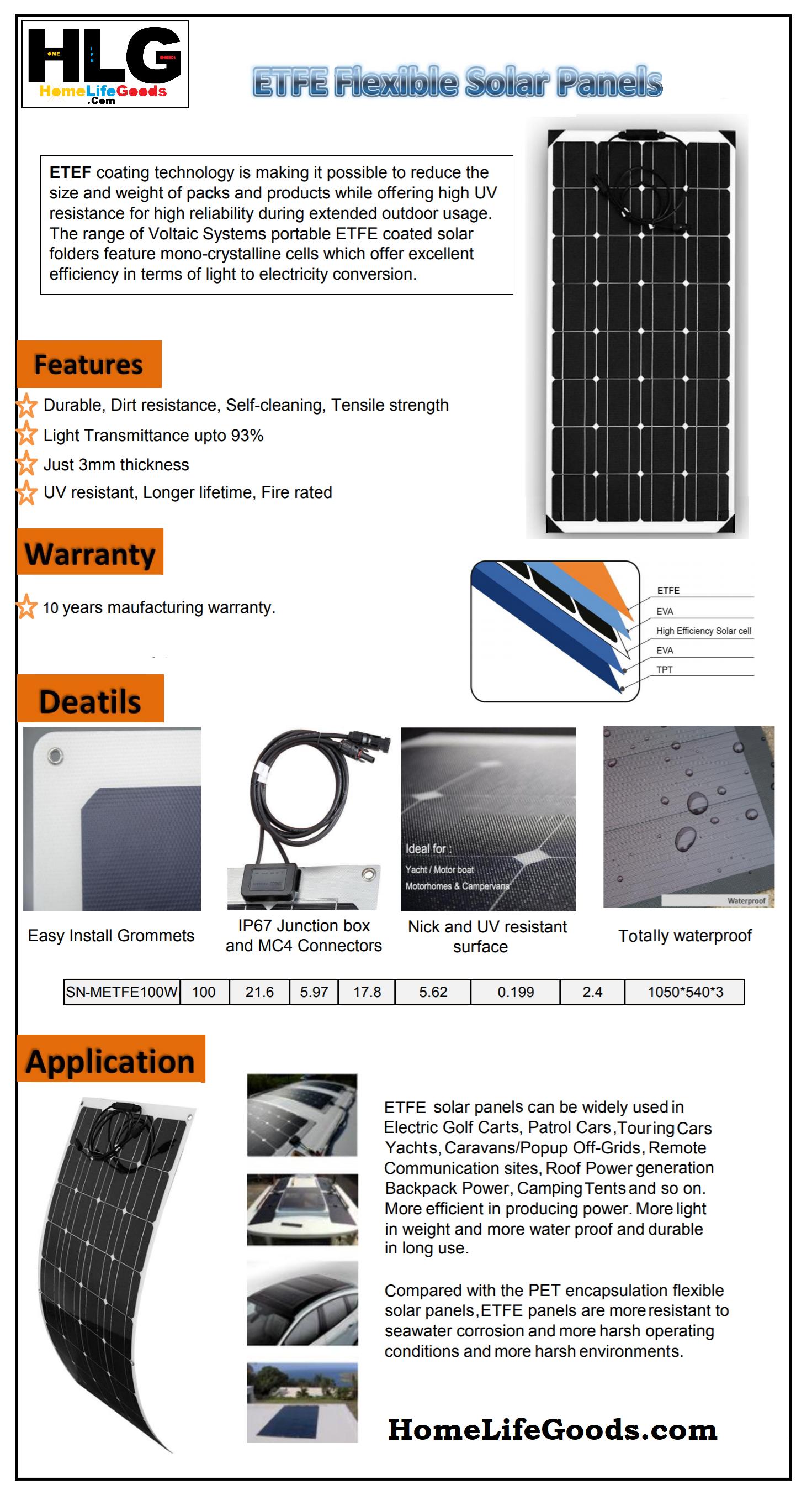 Pet And Etfe Flexible Solar Panels At Homelifegoods Com Free Express Shipping Bulk Deals Quantities Of An Flexible Solar Panels Flexibility Solar Panels