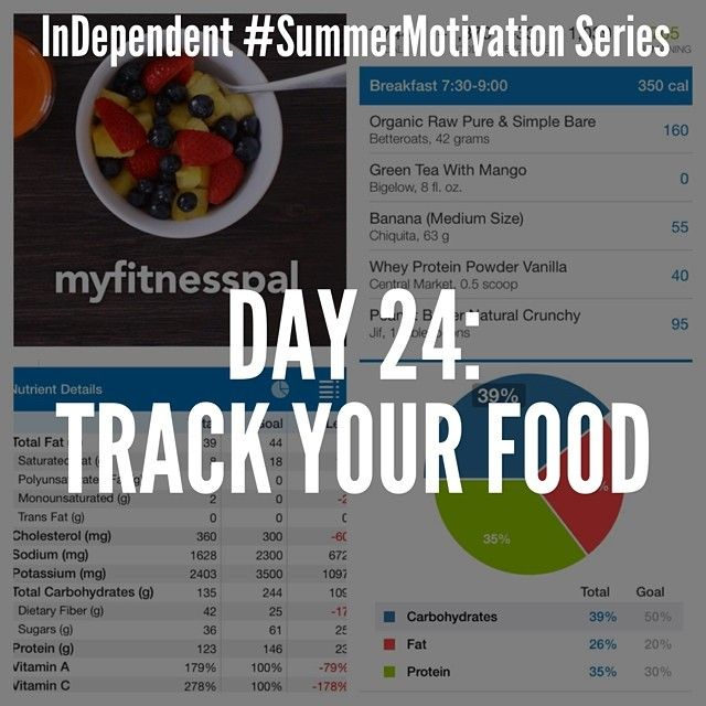Day 24 SummerMotivation Tracking your food can be a