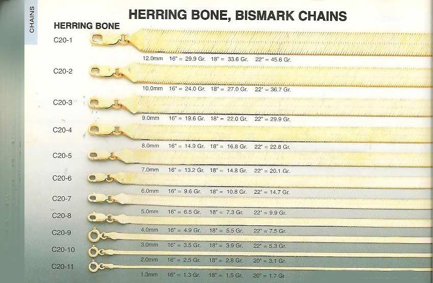 14k Yellow Gold Herring Bone Chain 4.0 mm Width 18.0 Inch Long (5.5 Grams) by RG&D....|||| #14kt #gold #chain #jewelry #metal #goldchain #whitegold #yellowgold #mens #women #his #her #style #fashion #online #shopping #chains #goldchains #follow #pintrest #richmondgoldanddiamond