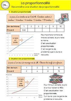 La Proportionnalite Memos Et Exercices Pour Les Cm2 Citations De Mathematiques Proportionnalite Cm2 Maths Cm2