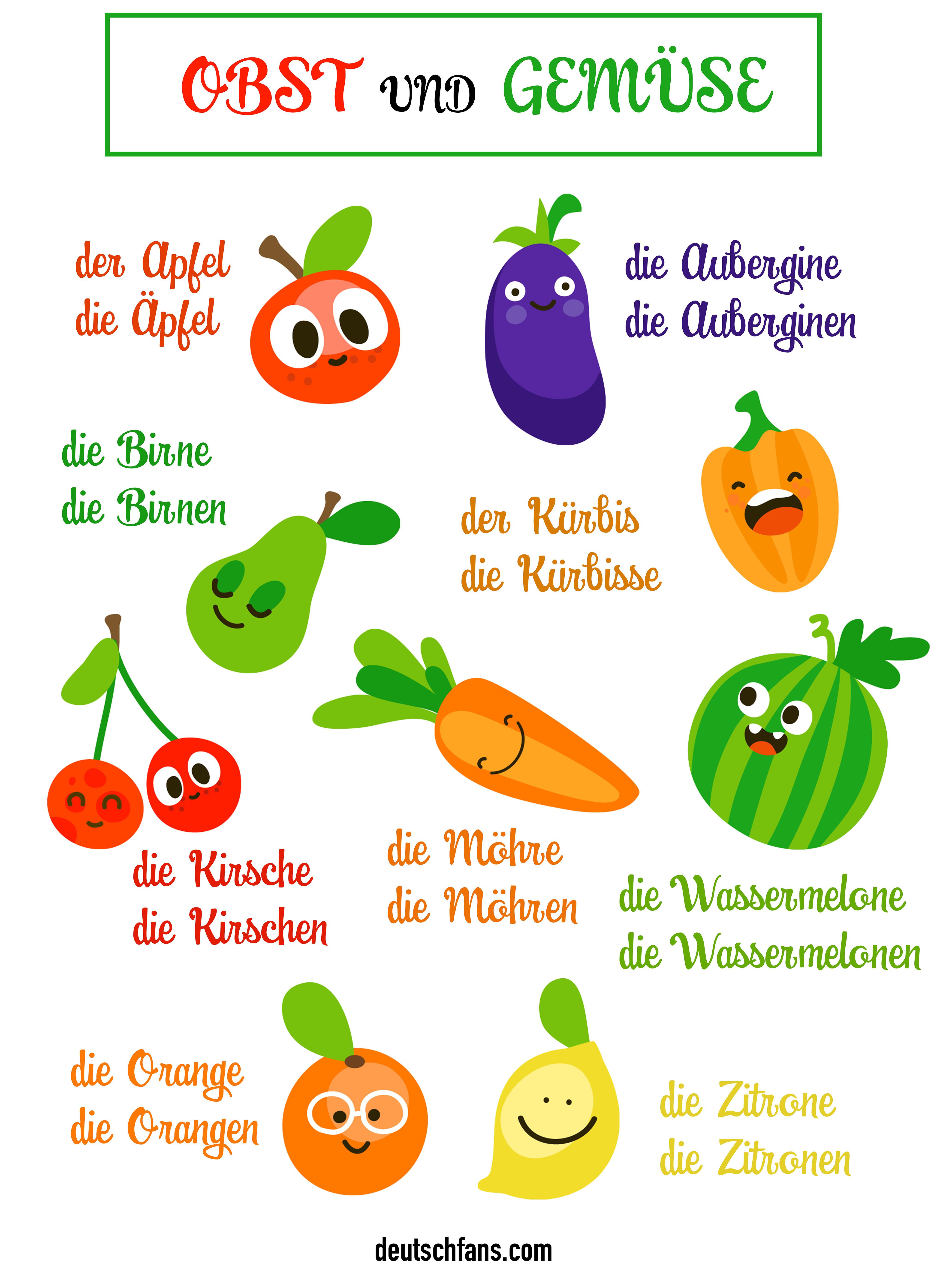 Welches Obst und Gemüse esst ihr am liebsten? #Deutsch # ...