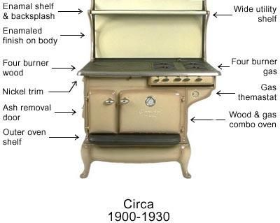 Stoves In 1910 Combination Gas Wood Dual Fuel Antique Kitchen Cook Stove