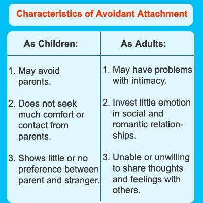Anxious preoccupied attachment treatment