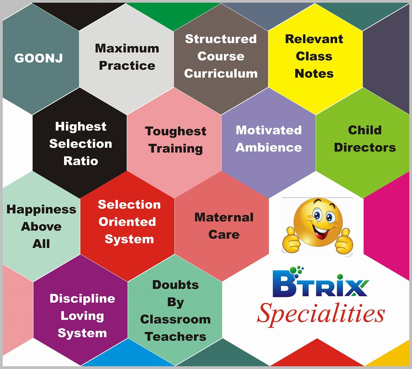 Key Features Of Btrix Medical Classes Kota Rajasthan Course Class Kota Medical