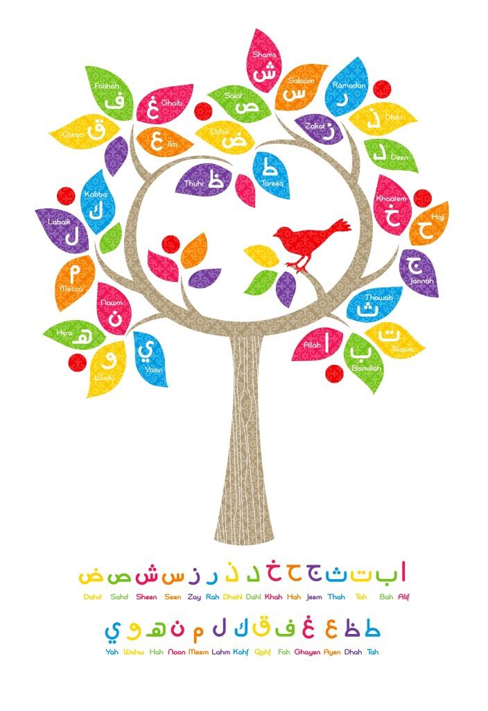 لوحة شجرة الحروف الهجائية العربية بألوان الطيف من ماركة كيدزبيريشين غاليري Duck Crafts Rainbow Tree Alphabet