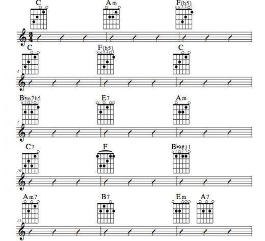 Jazz Guitar Lessons • Moon River Chord Melody • Rhythm Guitar, Vocal ...