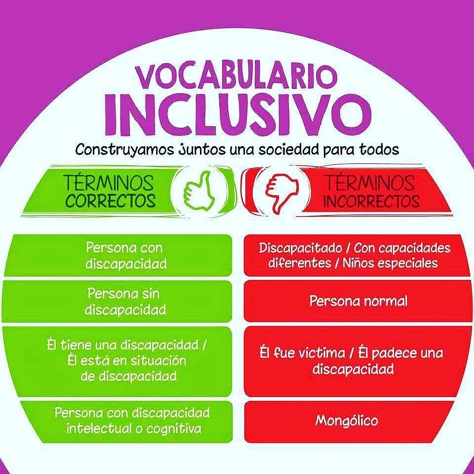 Sabías cuáles son los términos correctos para referirte a una persona con discapacidad? Te dejamos el vocabulario establecido por la Convención Internacional sobre los Derechos de las Personas con Discapacidad promovida por la ONU. #VocabularioInclusivo