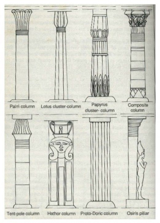 terminologies in egyptian architecture art history funnies by