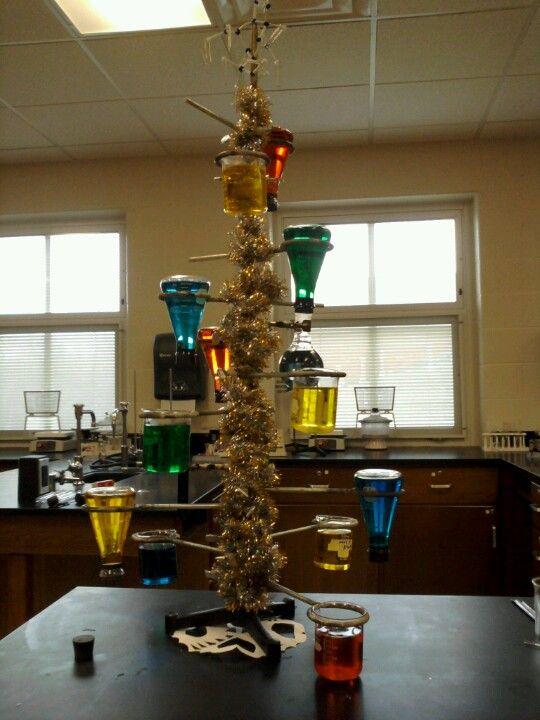 chemistry christmas