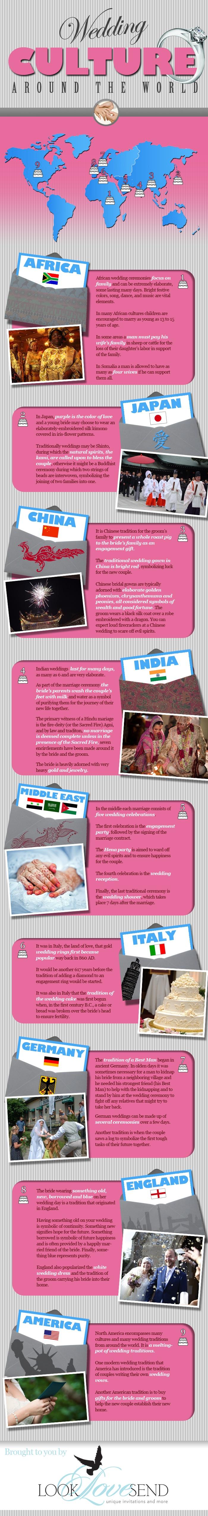 Wedding culture around the world from looklovesend