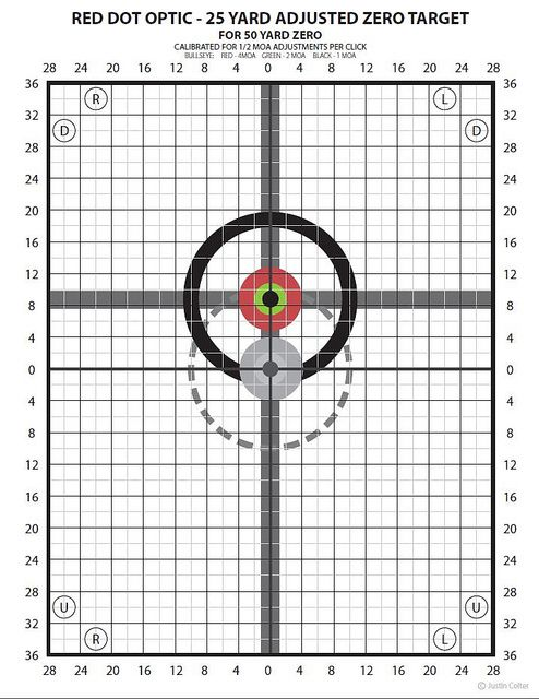 photo relating to Ar15 25 Yard Zero Target Printable identify Pin upon Gun things