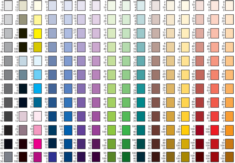 Cmyk Color Chart For Printing  Printed Version Of This Design