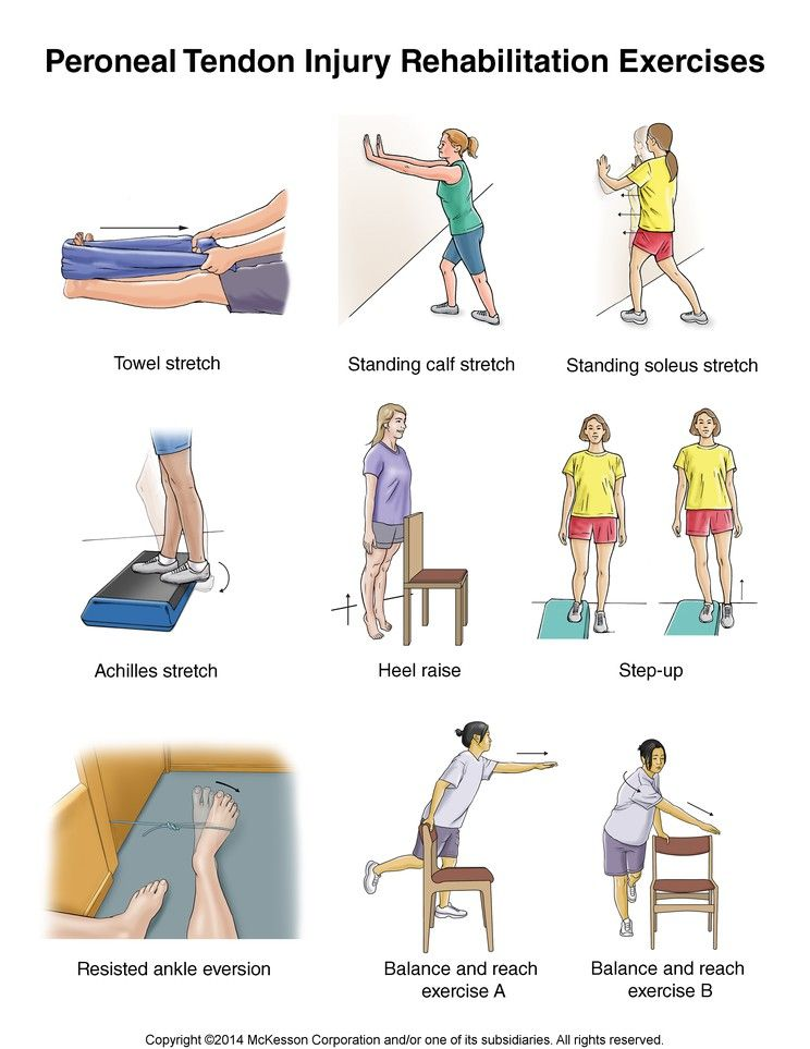 Summit Medical Group Peroneal Tendon Injury Exercises Rehabilitation Exercises Ankle Exercises Injury Rehabilitation