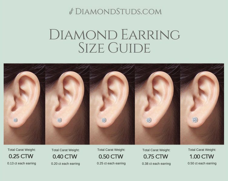 Diamond Earring Size Guide What Will Each Carat Total Weight Of Diamond Studs Look Like On Diamond Earrings Studs 1 Carat Diamond Earrings One Carat Diamond