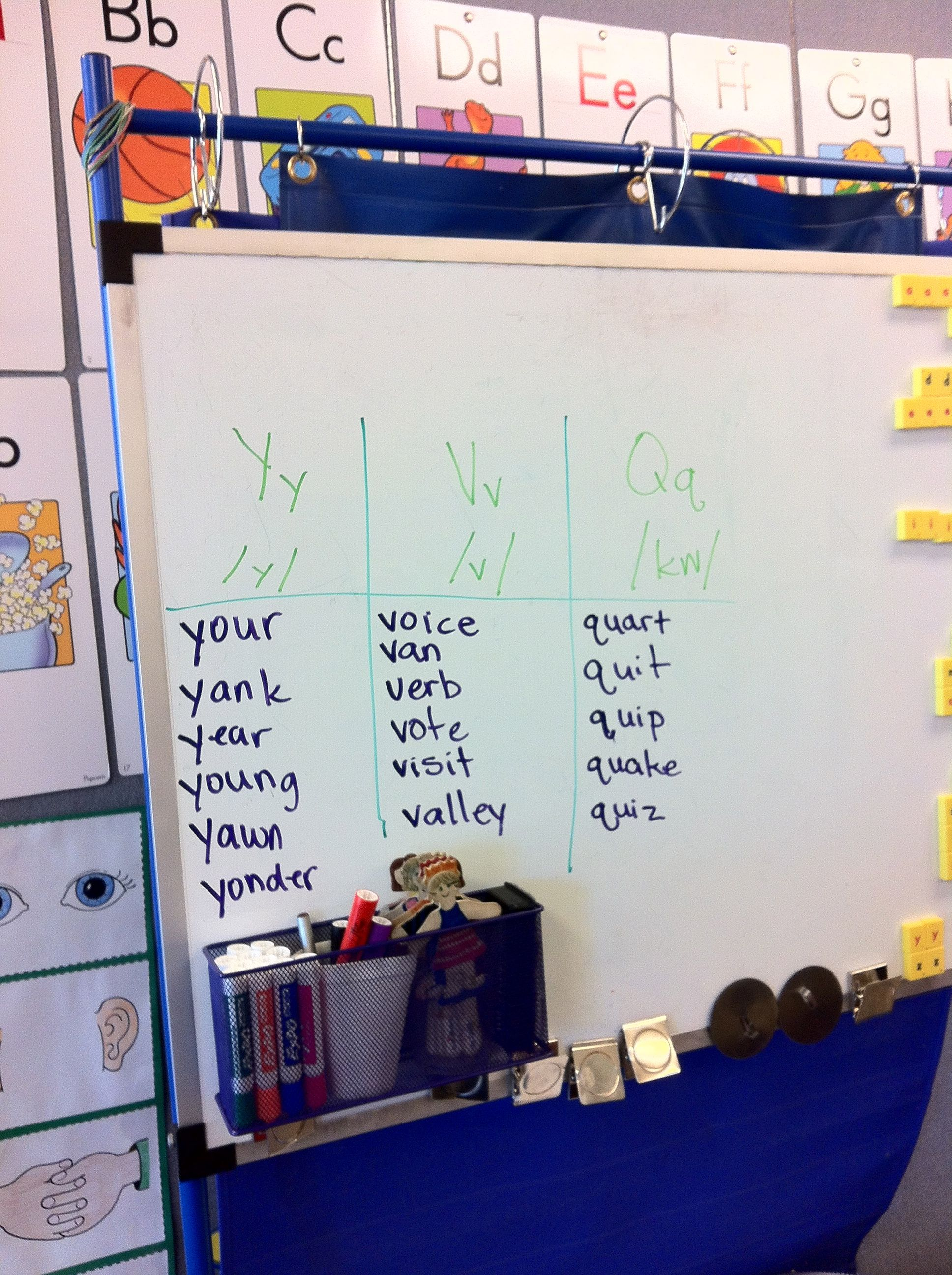 Sorting Words By Beginning Sounds
