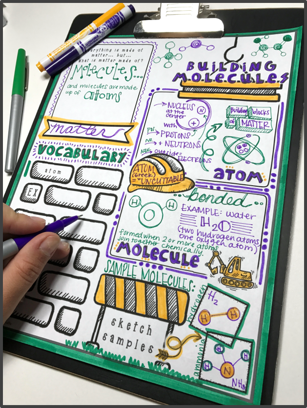 editable doodle note templates set 2 math giraffe products tpt