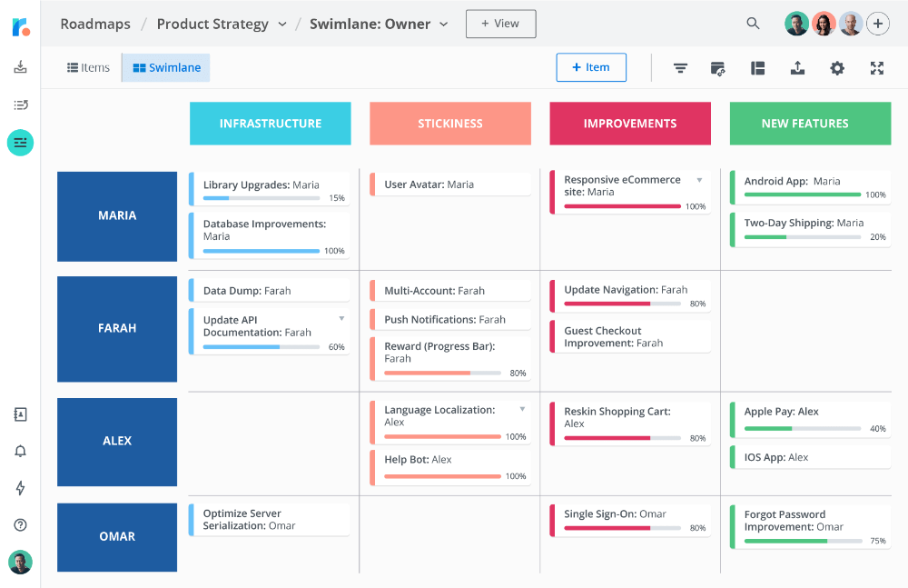 Product Roadmapping Tool For Product Managers Task Management Workflow Design Business Planning