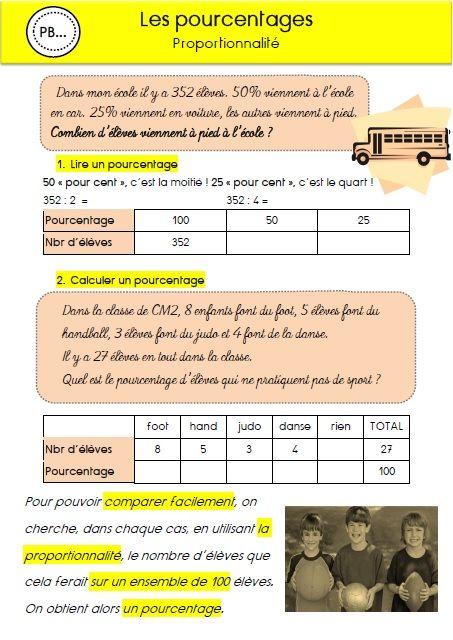 Les pourcentages-CM2   Mathématiques collège ...