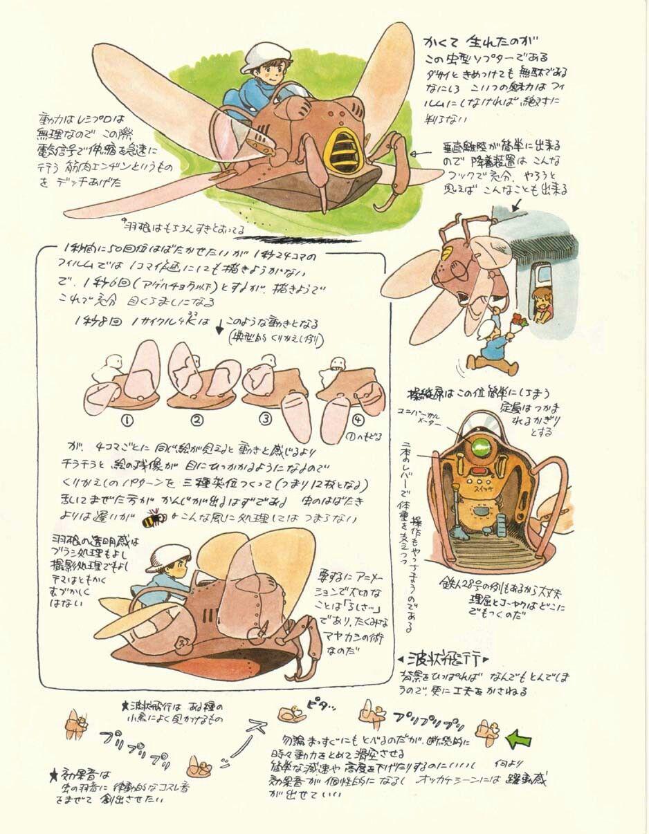 宮崎駿の雑想ノート その他 おしゃれまとめの人気アイデア Pinterest Zono 宮崎駿 スタジオジブリ 水彩 塗り方