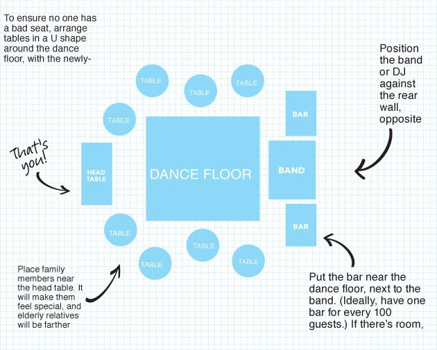 We 39 ve mapped out the perfect wedding reception layout for Wedding reception layout