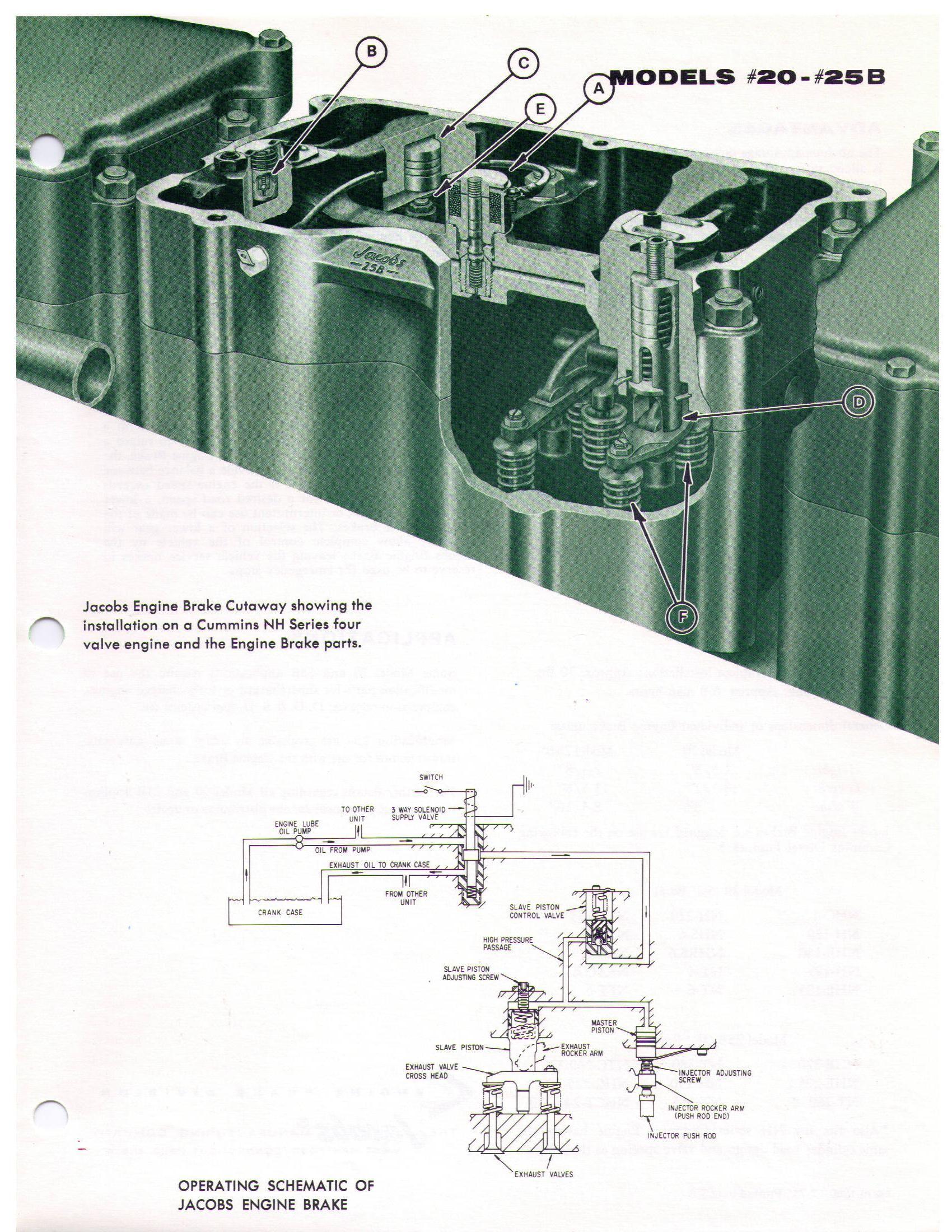 Jacobs Engine Brake Cummins Page 2 | Moteurs | Cummins