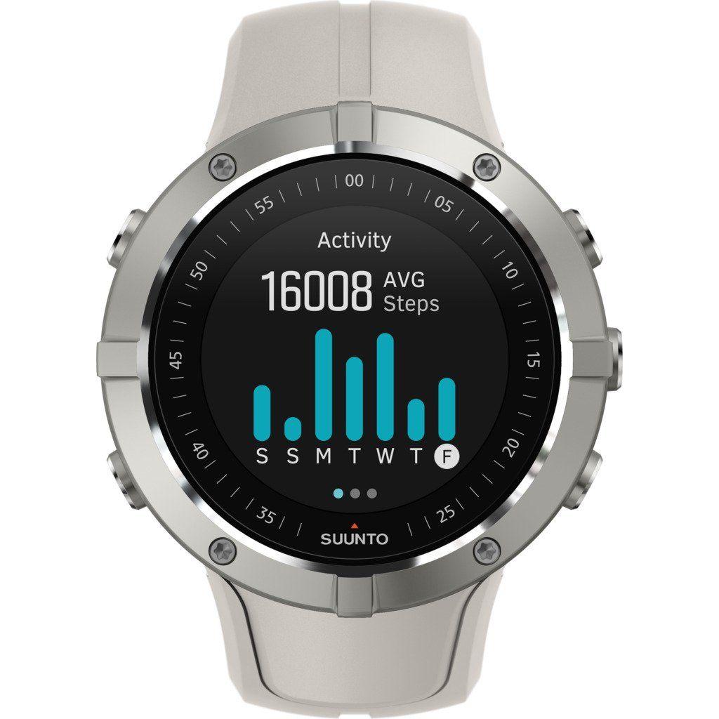 Suunto Spartan Trainer Wrist Hr Multisport Gps Watch Sandstone Gps Watch Trainers Wrist Wear
