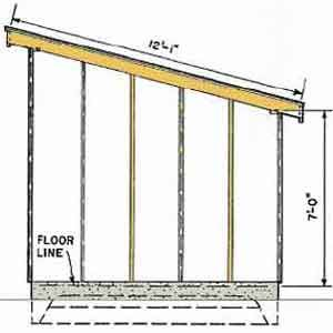 Shed Blueprints Free Diy Shed Plans How To Build A Shed Barns