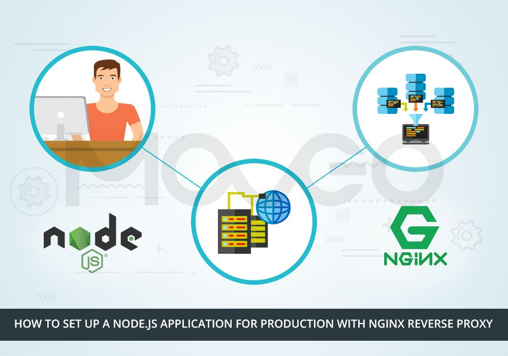 How to Set Up a Node js Application for Production with Nginx