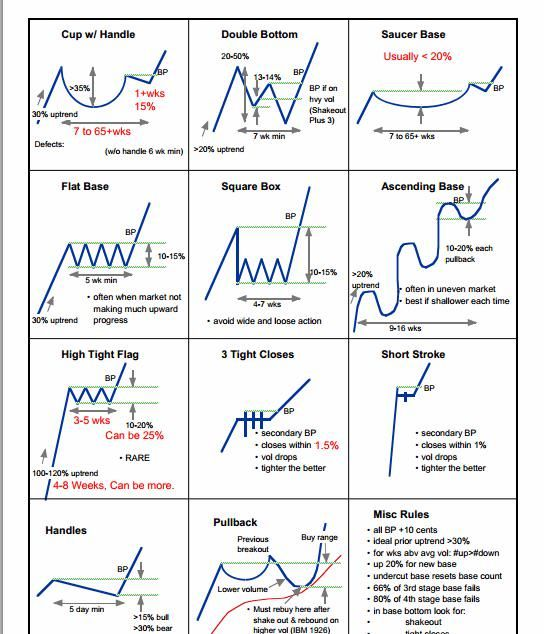 Forex chart patterns cheat sheet